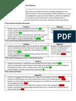 student indicators