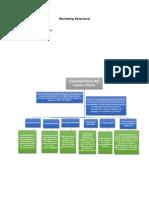 caracteristicas del nuevo cliente.docx