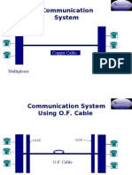 FO Cables,Splicing