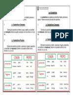 sustantivos guía contenidos.docx