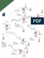 Diagramas Mikrotik Papantla.pdf