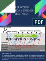 Exposicion Refracc y Sondeo