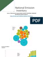 Qatar National Emission Inventory