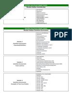 Priority Nursing Diagnosis Nutrition
