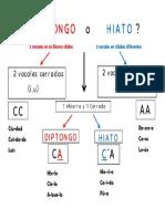 DIPTONGO HIATO.docx