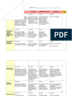 Blog Grading Rubric