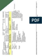 BC-1-1-01-IM-ZIM-DALIAN-57S-SUB.pdf
