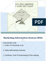 Market Intelligence & Demand Measurement