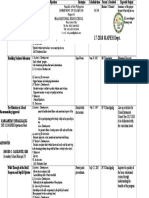 School_Learning_Action_Cell_SLAC_Plan.doc