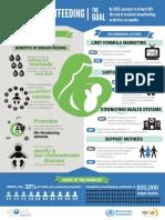 infographic_breastfeeding.pdf