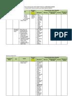 Format LK-3 Pemaduan Syntak  Model Pembelajaran dg Pendekatan Saintifik.docx