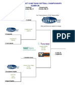 2019 PIAA District-III Class 2A softball brackets