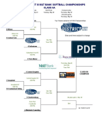 2019 PIAA District-III Class 6A softball brackets