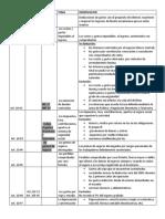 LRTI-raltri-OTROS.docx