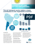 Benefits of Aviation Argentina 2017