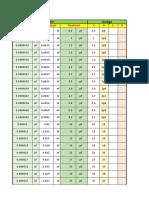 Tabelas de Capacitores