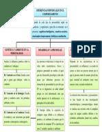 mapa conceptual terapia.docx