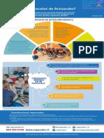 Protocolos de Actuación Educación Parvularia