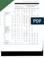 Tablas de propiedades CENGEL.pdf