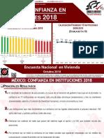 2018_Mitofsky_Confianza en Las Instituciones