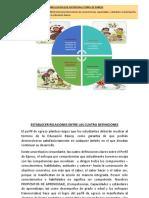 Definiciones clave que determinan el perfil de egreso.docx