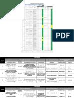 Ipecr Inicial y Residual_instalación Ladrillo (1)
