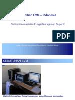 Sisitem Informasi & Manajemen Supportif.ppt