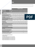 2013 Volvo Maintenance Schedule