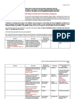 UPR Action Plan Aligned MSCHE  28 octubre 2010