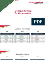 Mahindra Lifespaces Ranking