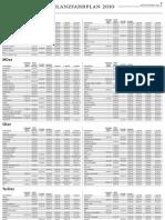 Bilanzfahrplan 2010