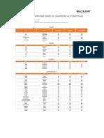 Catalogo Multilaser