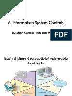 8.2 Main Control Risks &Amp; Measures