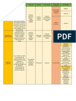 Evaluacion_Procedimientos.docx