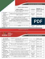 Informe Primera Etapa - Concurso de Ponencias Estudiantiles - Observaciones