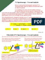 UV Analysis