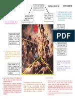 LECTURA DE PINTURA REVOLUCIONARIA.