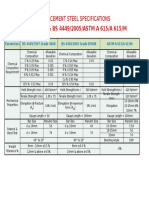 Reinforcement Steel Specifications