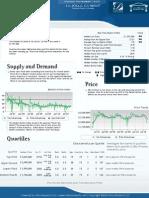 Market Report November