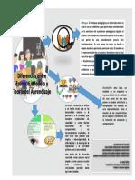 Diferencias Entre Enfoque Teoria y Modelo Ingrid Núñez
