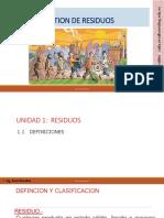 DEFINICIONES_RESIDUOS.PDF