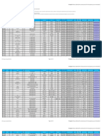 BFS-Property-Listing-for-Posting-as-of-05.01.2019-public-final-v1.pdf