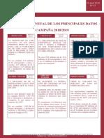OIVE Analisis Datos Febrero 2019 web.pdf