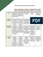 Criterios de Evaluacion Ensayo Argumentativo