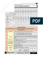 (1038)sheet_1_d_and_f_block_elements_e.pdf