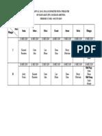 Jadwal Jamal Minggu 1-2