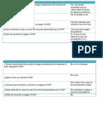 S6. Actividad 2. Planeación y aplicación de entrevista