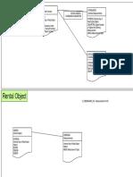 sap-refx-contract-rental-obj-pdf.pdf