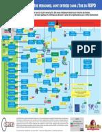 Rgpd.1 Plan.doc.Clusif Poster Rgpd Français 4