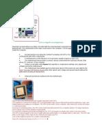A+ Computing Concepts